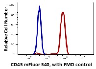 Lymphocytes gated blood from healthy volunteer stained with mFluor540 conjugated anti-human CD45 (clone F10-89-4, red histogram). Lymphocytes gated blood from healthy volunteer with FL-7 FMO was used as control (blue histogram). The data were generated by using Beckman Coulter CytoFLEX flowcytometer and analyzed in FlowJo software.