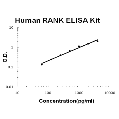 /antibody/ek0829-2-ELISA-human-rank-picokine-elisa-kit.jpg