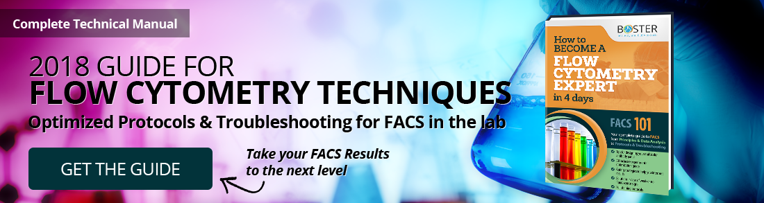 FACS troubleshooting ebook guide download PDF